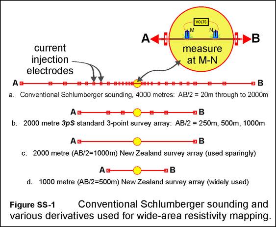 Geothermalhtm - Soil resistivity map us